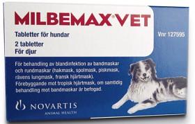 Försäkring och veterinärvård